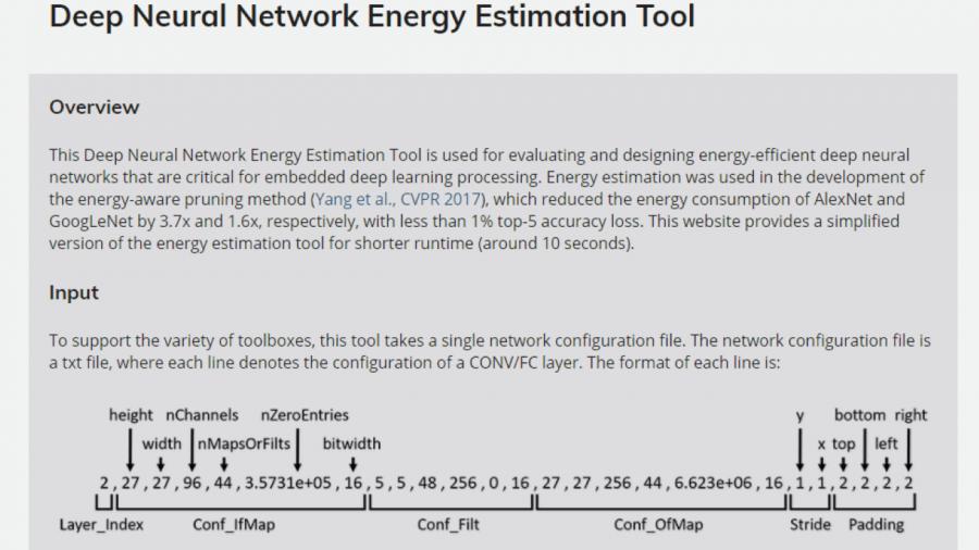 Tools zur Energieabschätzung in tiefen neuronalen Netzwerken