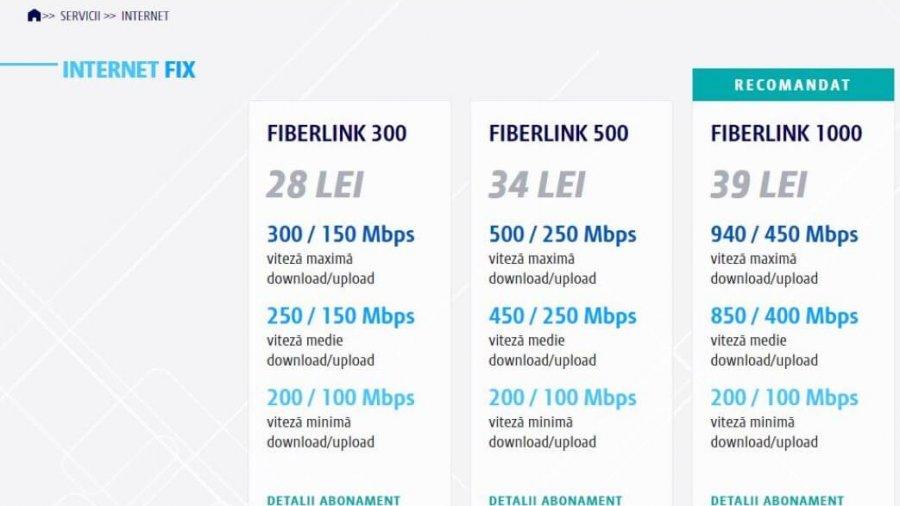 Internet-Geschwindigkeit: Deutschland vs Rumänien