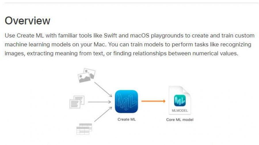 iOS Apps mit Create ML von Apple