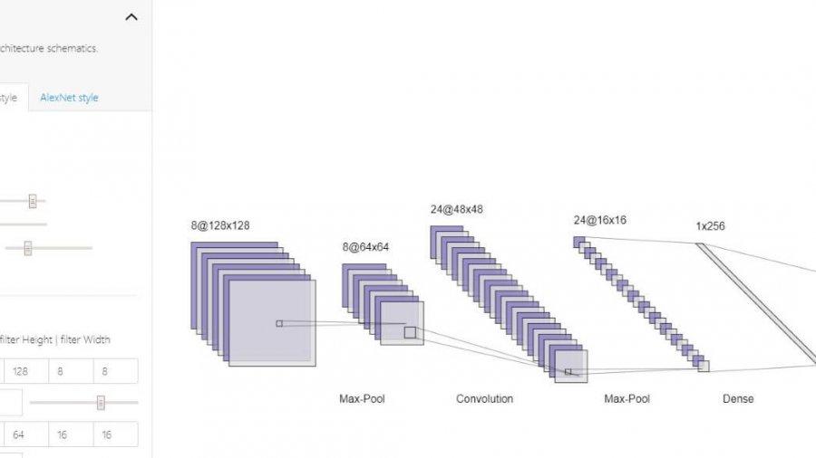 Erzeugung von LaTex und neuronale Netzwerke