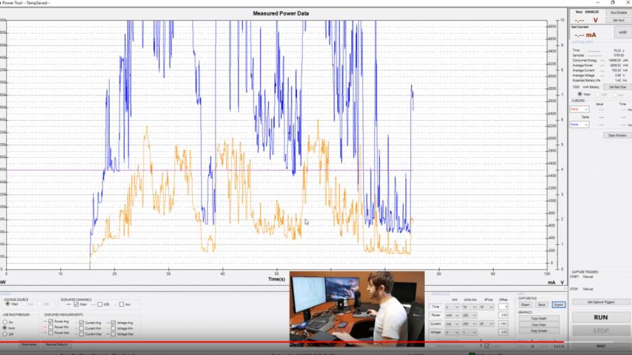 High Voltage Power Monitor von Monsoon Solutions